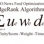 Facebookのエッジランクアルゴリズム